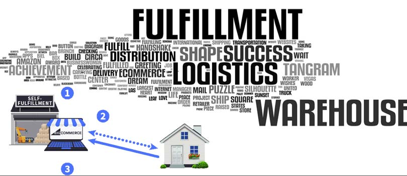 Fulfilment and Shipping